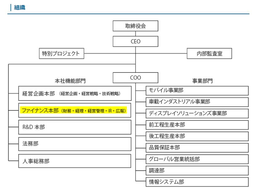 法人 ジャパン ディスプレイ 監査